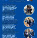 Данаил Кирилов е 10-ти в листата на ГЕРБ за 23 МИР в София